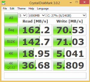 Chuwi Vi8 eMMC speeds
