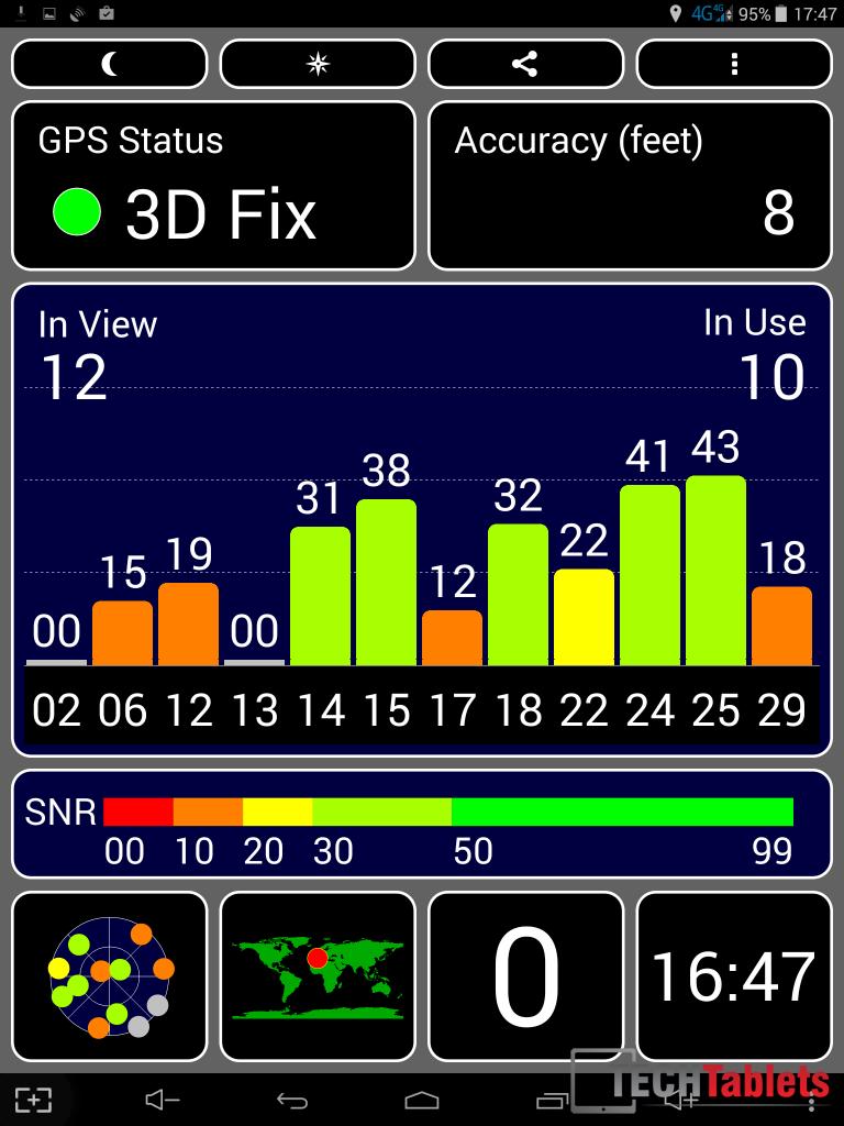 P98 4G GPS