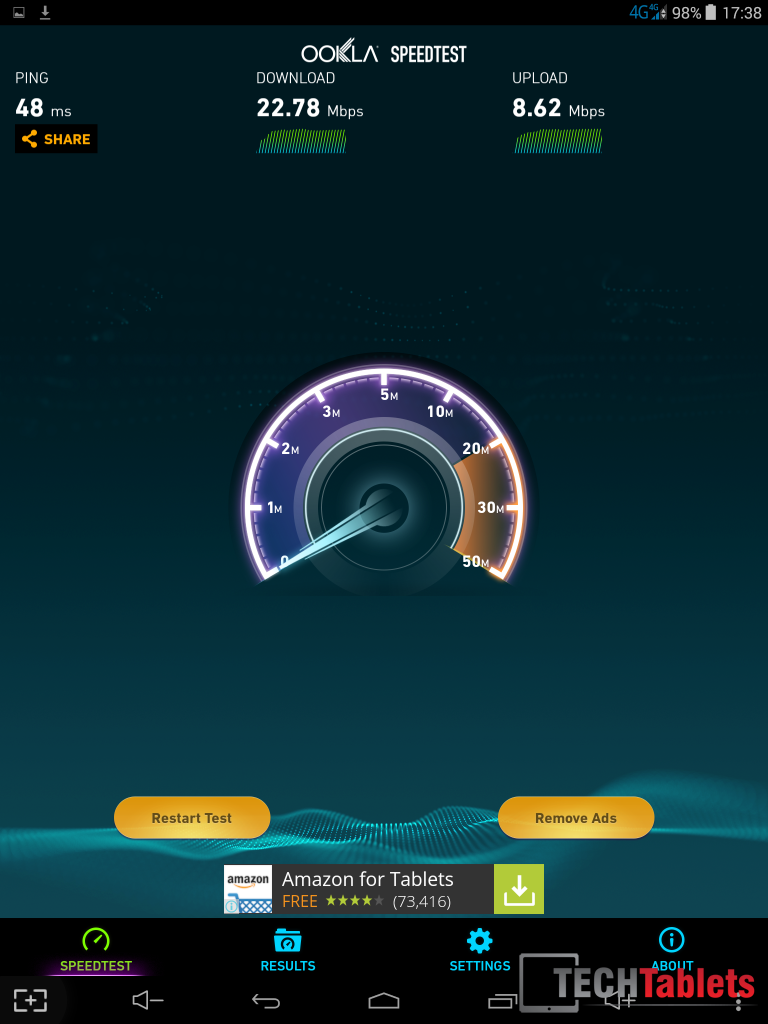 4G speeds I was able to reach in town.