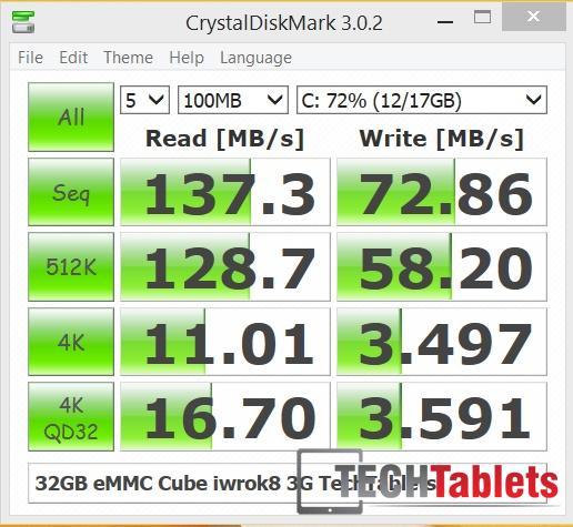 Cube iwork8 eMMC speeds