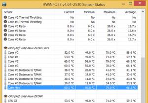 Chuwi Hi8 Thermals, Max temp reached while gaming.