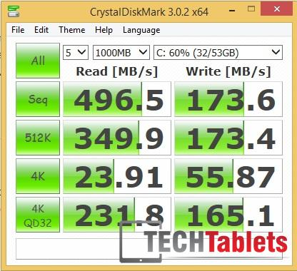 Cube i7 Stylus SSD Speeds