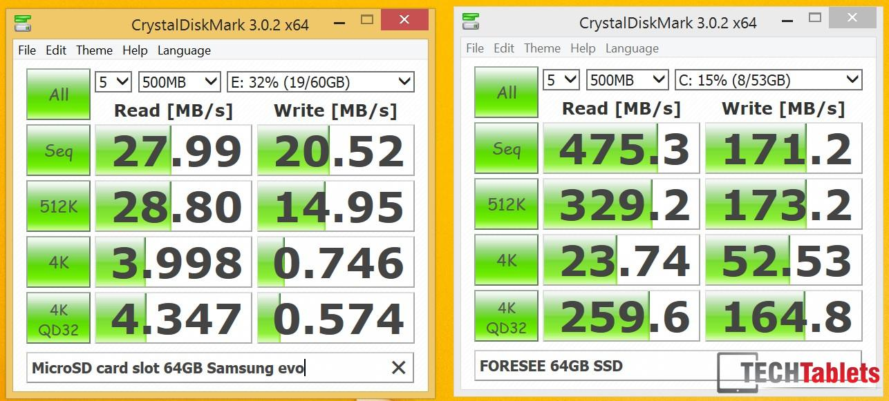 Cube i7 ssd speeds and microsd card slot