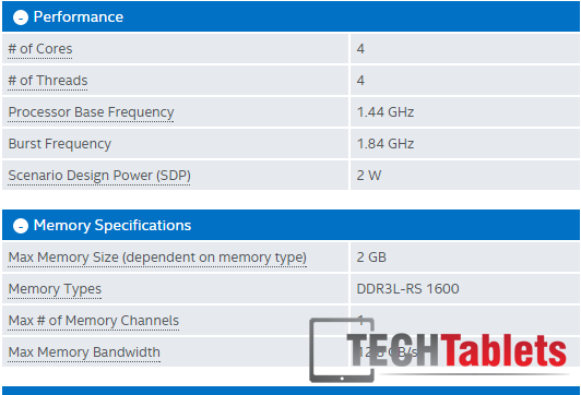 Intel Atom X5 Z8300 Can Run 4GB of Ram it seems - TechTablets