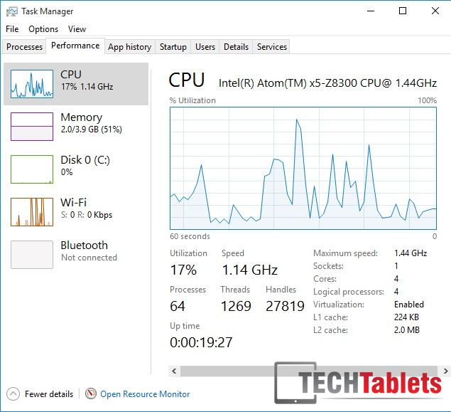 4 Chrome tabs open, and multiple prorams only 51% ram is used.