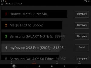 Antutu 6 X98 Pro (2)