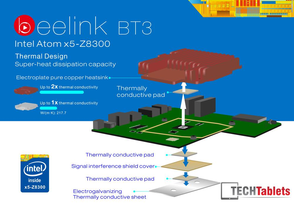 Beelink Bt3 Bios