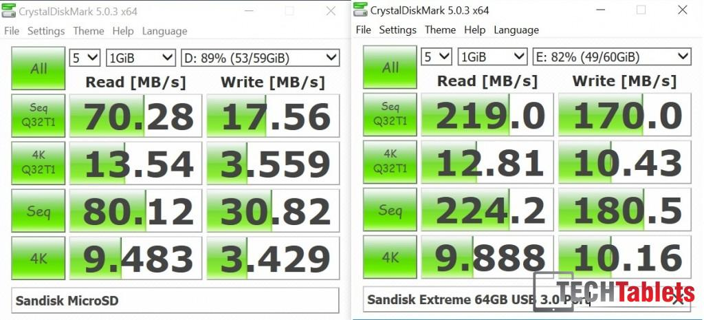 USB 3 and MicroSD speeds