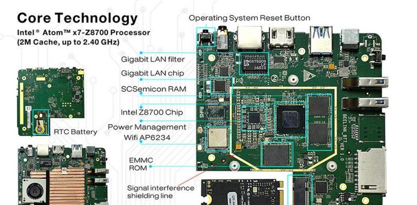 Beelink BT7 Mini PC – Atom X7 Z8700 4GB With SSD