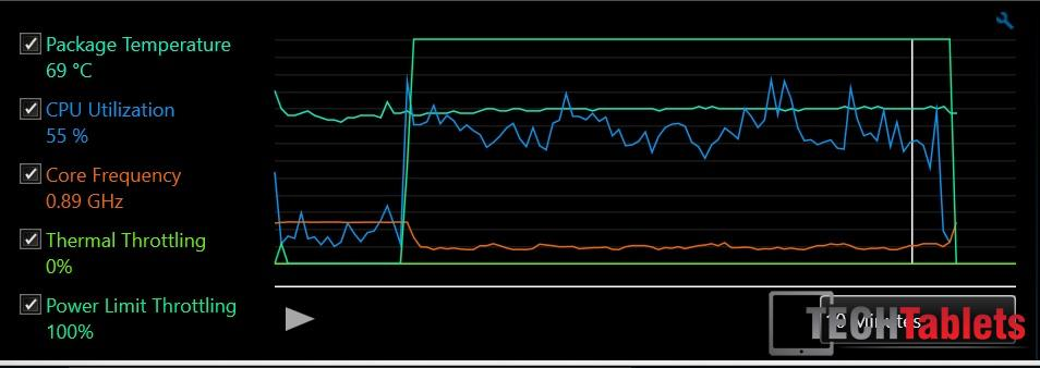 Teclast X3 Pro thermal throttling