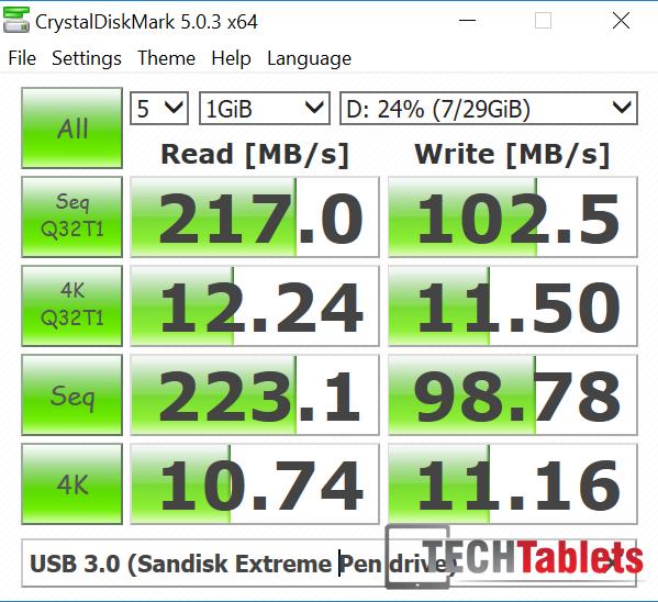 USB 3 Port speeds