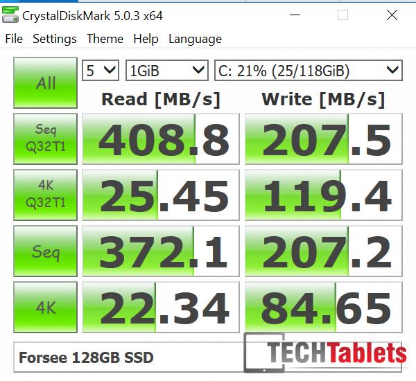 X3 Pro SSD Speeds